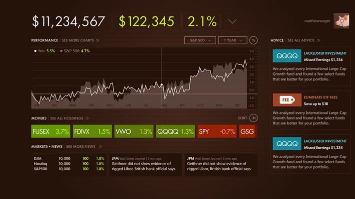 Portfoilo dashboard