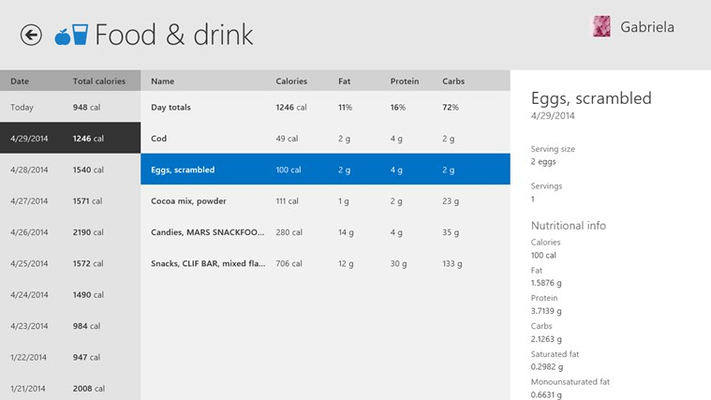 Easily keep a food journal using the built-in nutrition database, with a daily total.