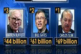 Top 10 richest people in the world