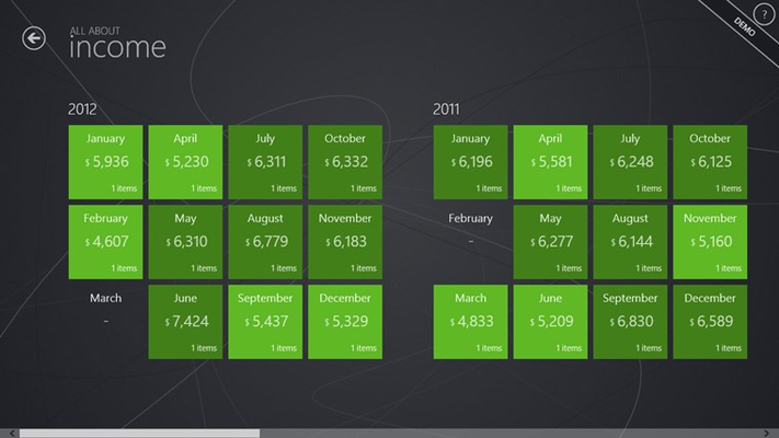 Income summary (by time-period)
