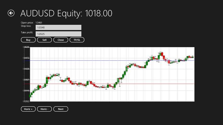 Forex Simulator Trading