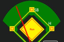 METRO - Baseball Scorebook