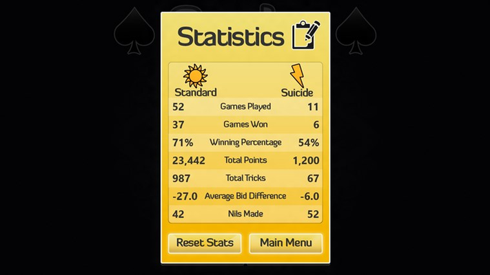 Comprehensive player statistics!