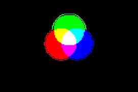 Aurora RGB Color Picker