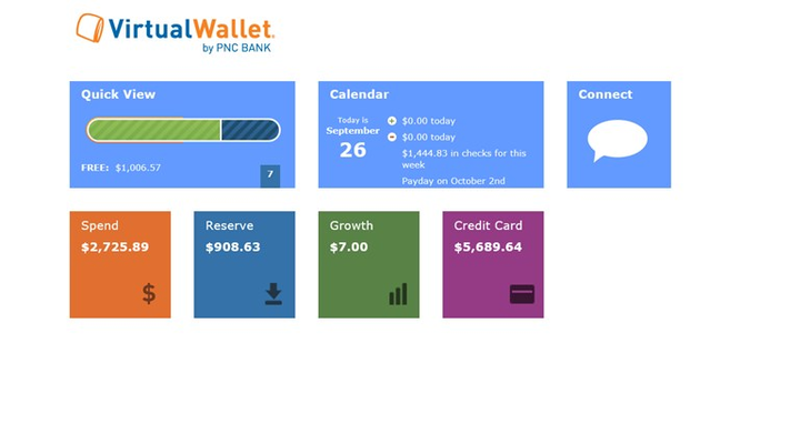 Semantic Zoom - The Virtual Wallet app lets you see your money differently.