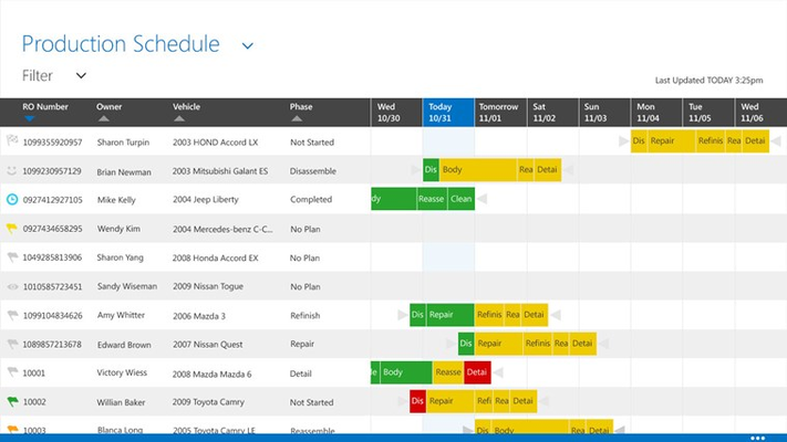Manage production schedule (Repair Workflow)