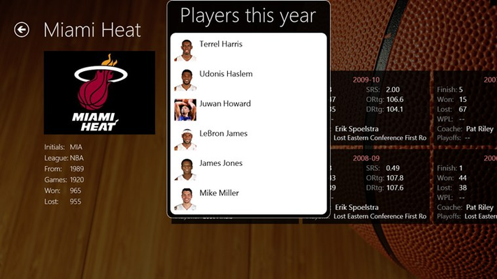 Basketball Statistics for Windows 8 and 8.1
