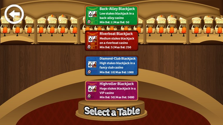 Play on four unique tables, each with its own side bets and themes.