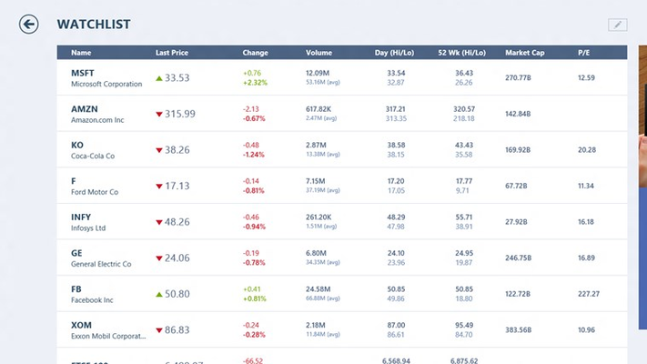 Track your favorite stocks in list view
