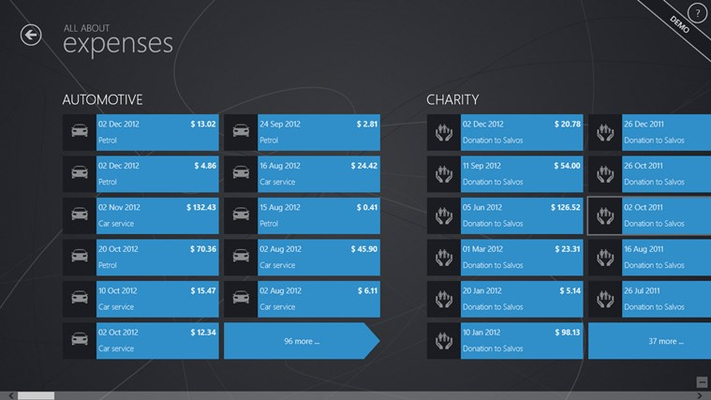 Transaction details - Expenses (grouped by Category)