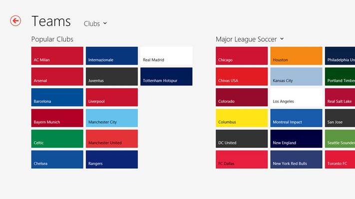 Teams hub