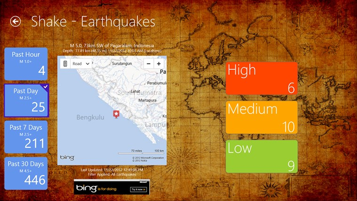 Earthquake count by category