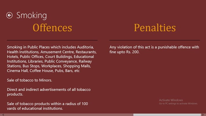 Offences and Penalties described