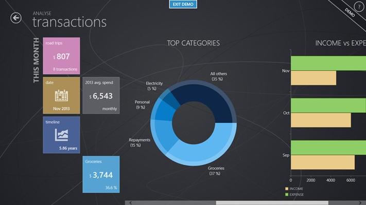 Charts and visualization