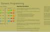 Algorithm Details Page.