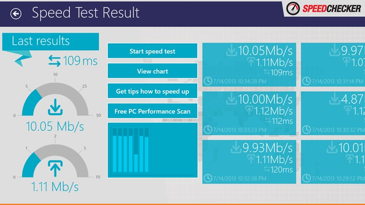 Speed Checker for Windows 8