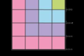 CrossFit Puzzle