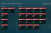 Market Indices & Indicators