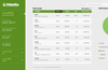 Access your portfolio details securely