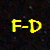 File-Dispatcher