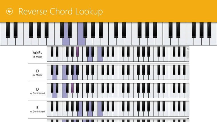 Piano : piano chords rhythm Piano Chords Rhythm or Piano Chordsu201a Piano