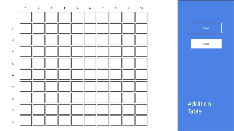 Addition Table Worksheet for Windows 8 and 81 – Addition Table Worksheet