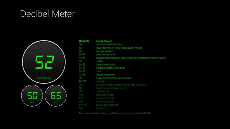 Decibel Meter for Windows 8 and 8.1