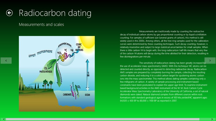 radiocarbon dating made simple