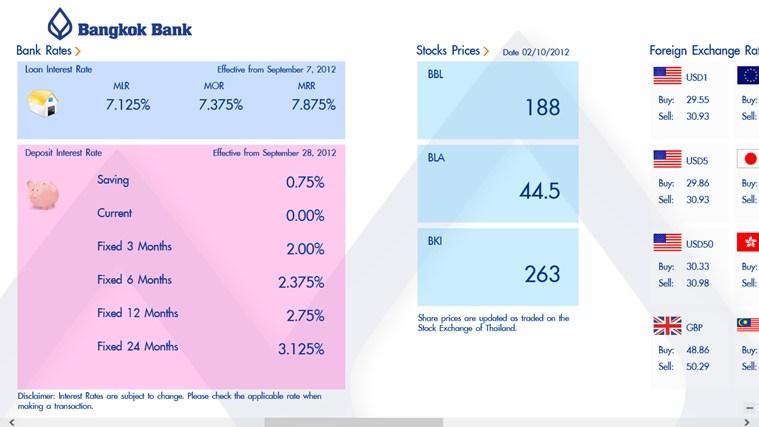 Fx rate bangkok bank