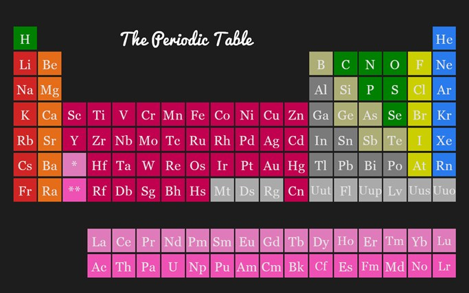The periodic table ptable for windows 8 and 8 1 for Ptable games