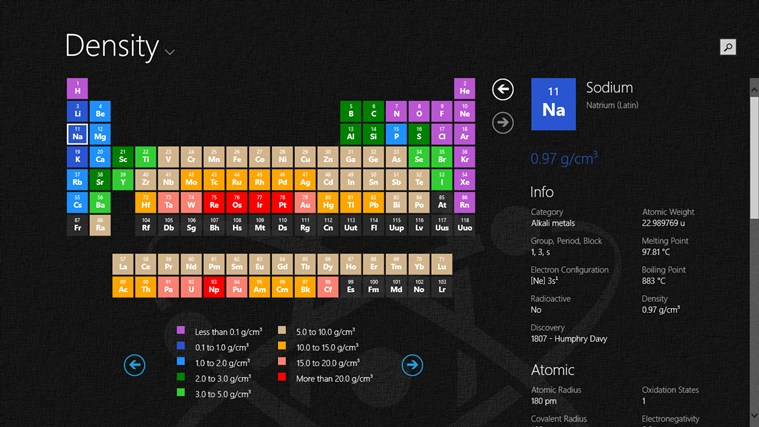 App elementary periodic table apk for windows phone periodic table app elements periodic table apk urtaz Image collections
