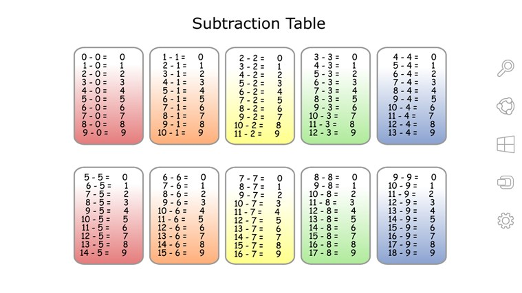 One Page Subtraction Table For Windows  And