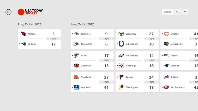 Todays College Basketball Scores   Basketball Scores