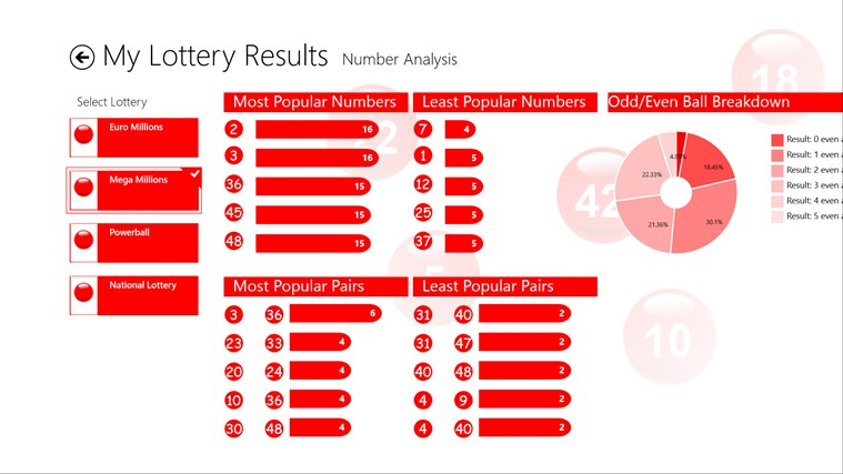 My Lottery Results for Windows 8 and 8.1