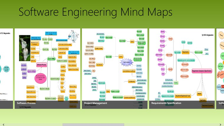 Software Engineering Mind Maps For Windows 8 And 8 1