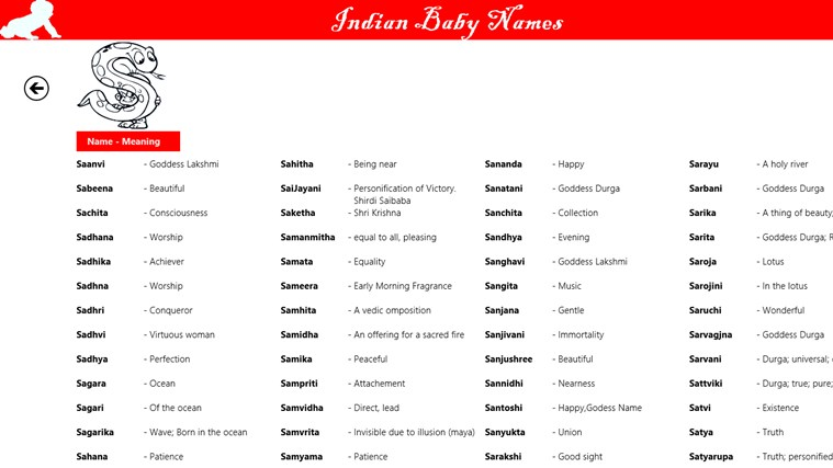 Modern Indian Baby Names for Windows 8 and 8.1