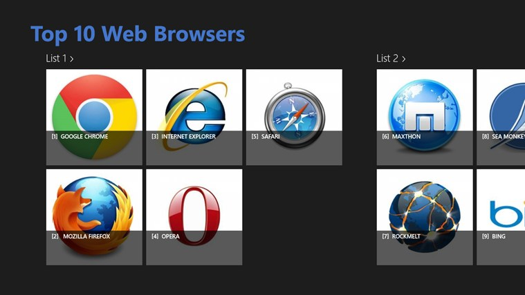 Top 15 most popular web browsers for windows.