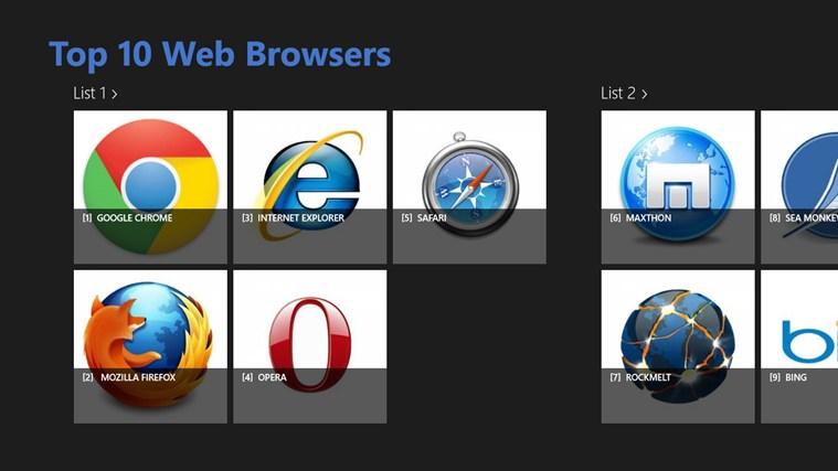 Bester Browser FГјr Windows 8