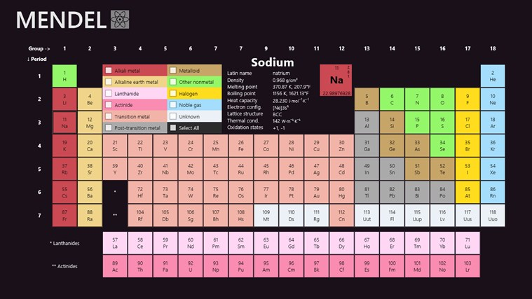 Periodic table mendel for windows 8 and 81 element detail urtaz Image collections