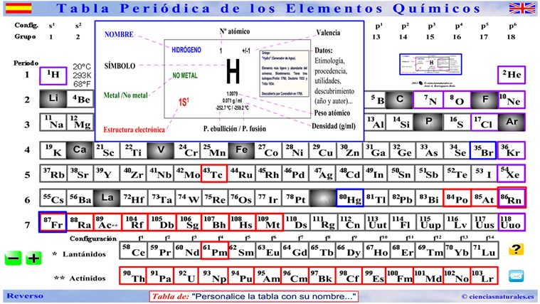 tabla peridica de jos antonio borreguero rolo for windows 8