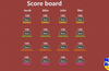 Score Board