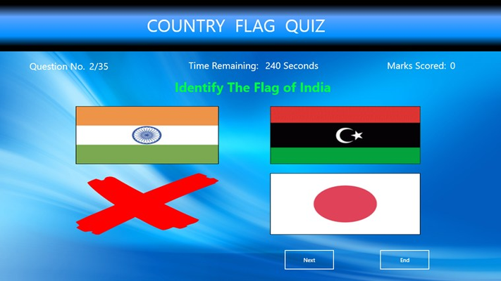 Guess the Flag of the given country
