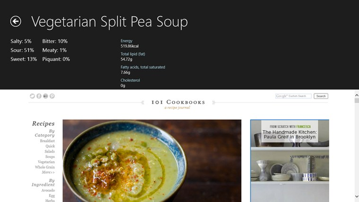 The detail page of a recipe