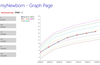 Development graphs