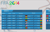 The HomePage with Fixture section