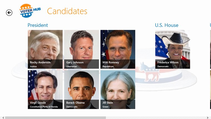 Candidates for election in your local area