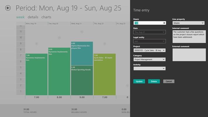 Dynamics AX 2012 Timesheets for Windows 8