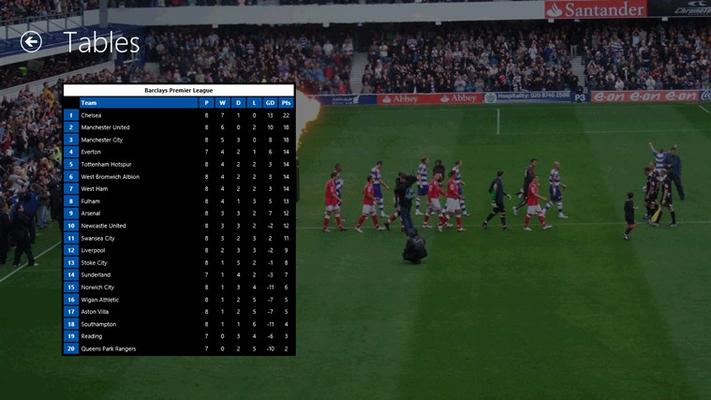 Live league tables