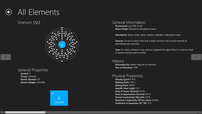 NakedChem for Windows 8
