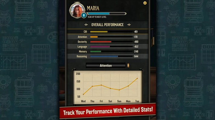 Track Your Performance With Detailed Stats!